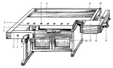 Инструмент столяра ручная обработка древесины