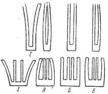 Режимы сушки древесины таблица