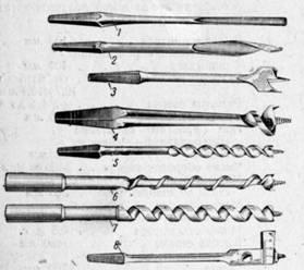Cверло виды и применение сверел размеры и чертежи