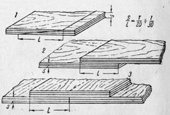 Склеивание дельта-древесины и балинита
