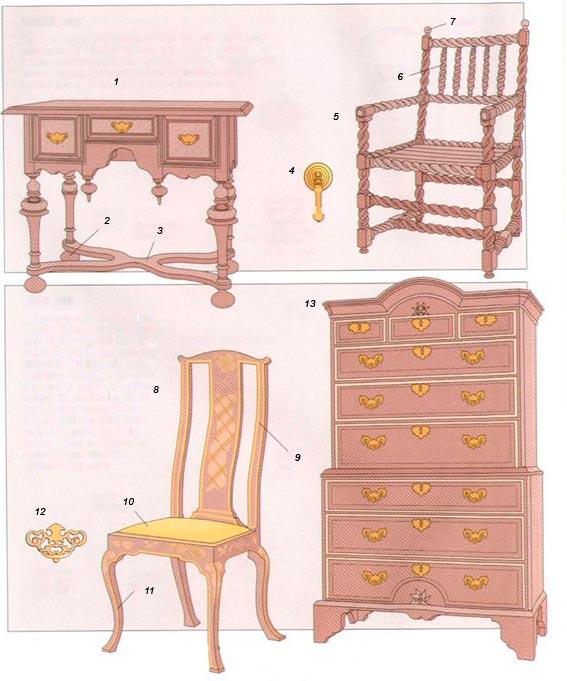 Стили мебели галерея