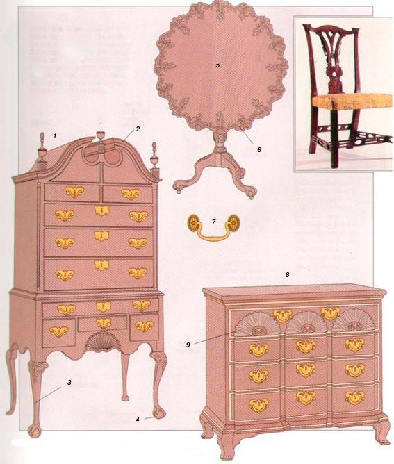 Стили мебели галерея реставрация и