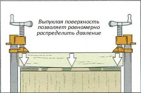 Столярные струбцины простые хитрости склеивания деталей