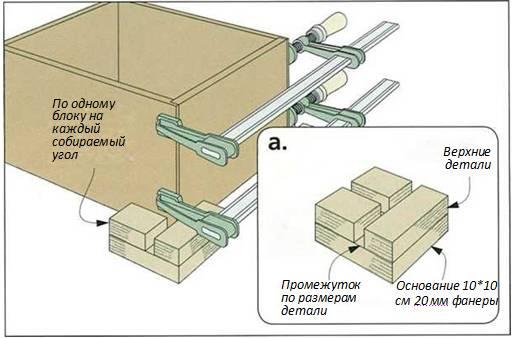 Приспособления для сборки столярных изделий