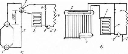 Использование существующих паровых барабанных котлов для подогрева сетевой воды