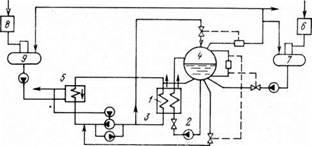 Комбинированная выработка пара и горячей воды на базе котлов с многократной принудительной циркуляцией и прямоточных котлов