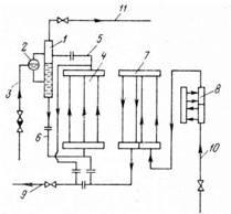 Комбинированная выработка пара в поверхностях нагрева стальных водогрейных котлов