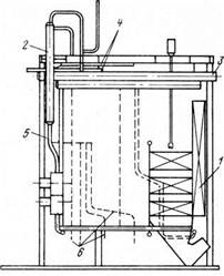 Конструкция комбинированного теплофикационного котла КТК‑100