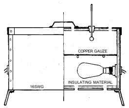 Формула влажности древесины и измерение самым точным методом