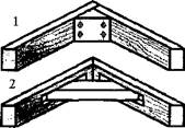 Столярные термины крепитель, платик