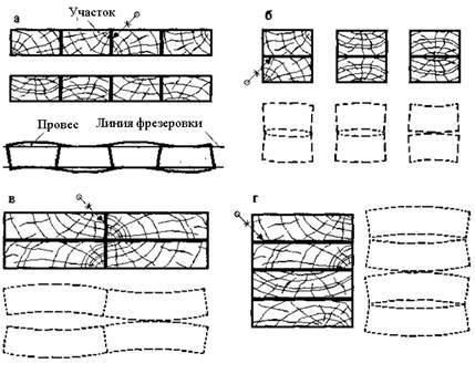 Рекомендации по снижению коробления древесины