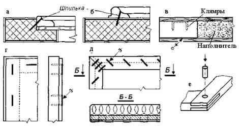 Виды скоб применяемых в мебельной промышленности