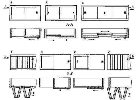 Схемы установки раздвижных дверей