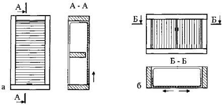 Конструкция мебельных дверей