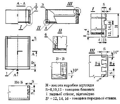 Конструкция вставного столярного ящика