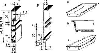 Мебельные ящики из полимерных материалов