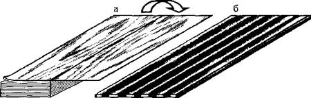 Характеристики строганого шпона по ГОСТ