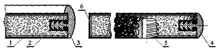 Основные свойства ламината