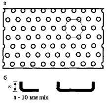 Металлические крепежные изделия для мебели