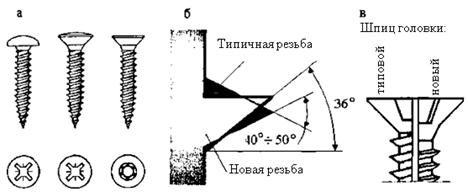 Шурупы-саморезы характеристики по ГОСТ
